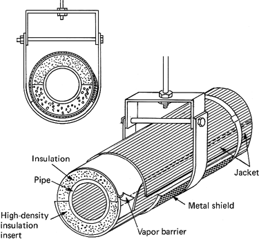 Jacketed Piping