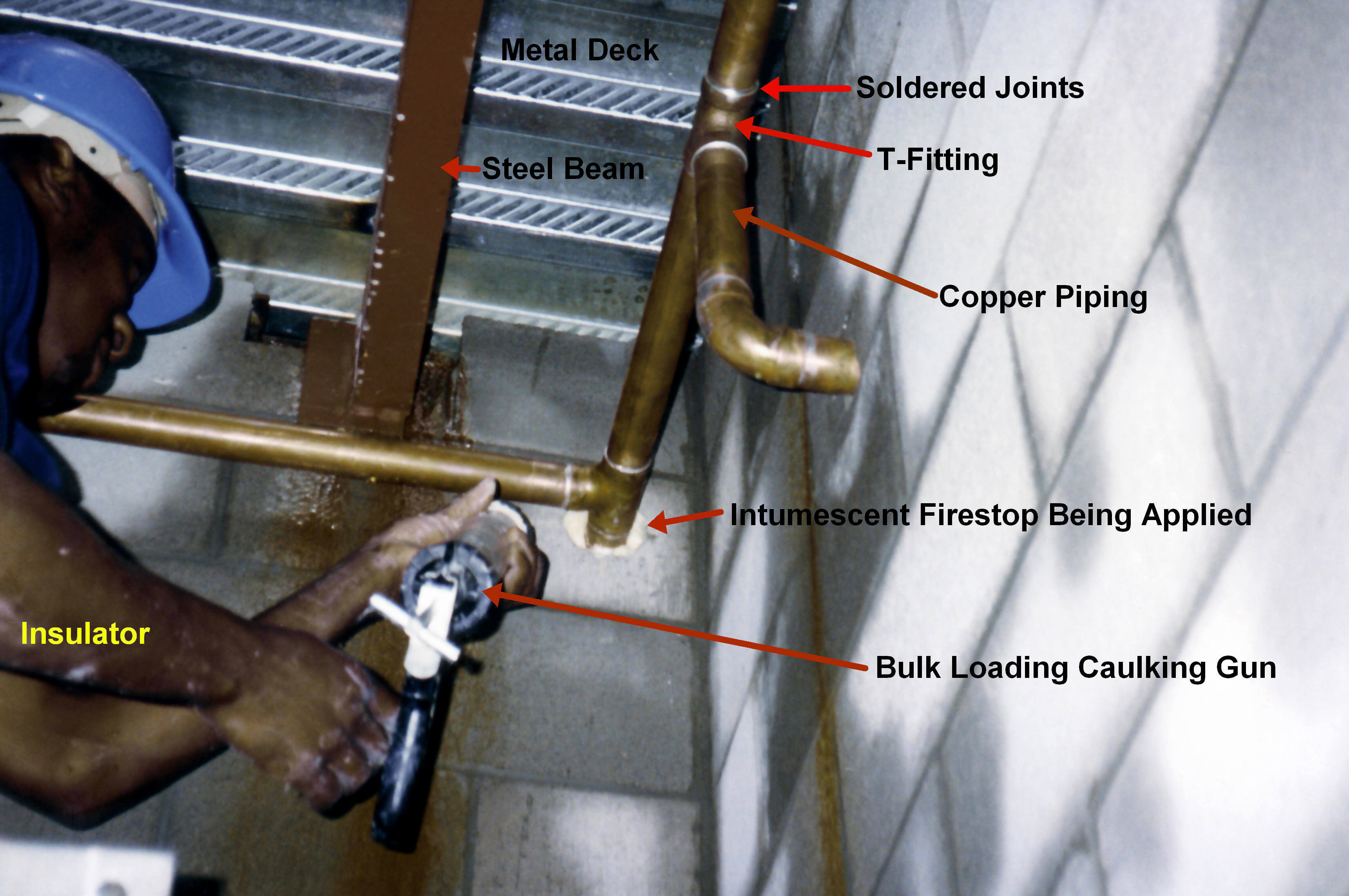 Definition of terms in piping
